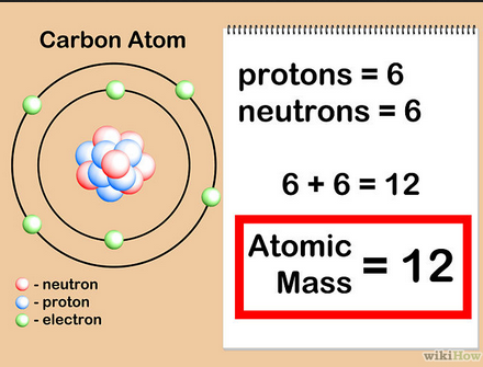 atomic mass carbon